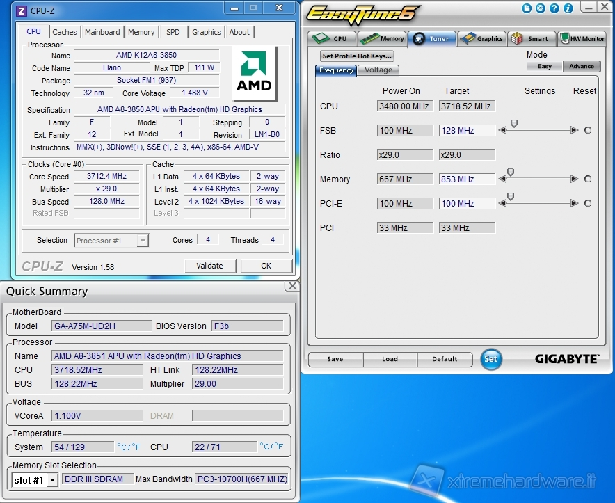 AMD Llano A8-3850, computational and graphics performance of