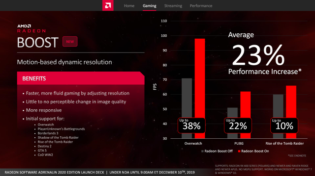 AMD RADEON SOFTWARE ADRENALIN 2020 3