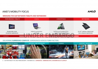 AMD Mobility_APU_Lineup_Announcement_Press_Deck-005