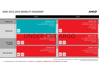 AMD Mobility_APU_Lineup_Announcement_Press_Deck-009