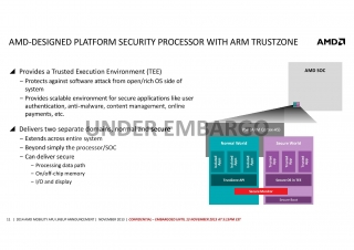 AMD Mobility_APU_Lineup_Announcement_Press_Deck-011