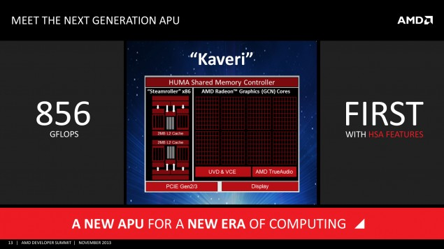 APU AMD A10-7800 in test e lineup Kaveri