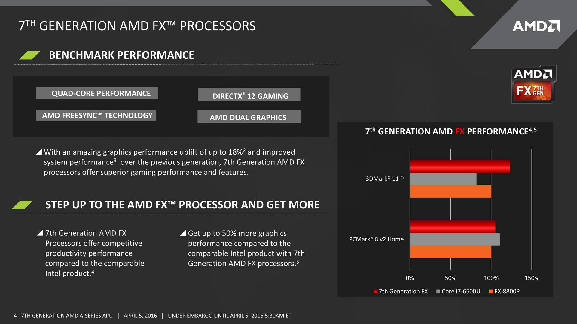 AMD A-Series Bristol Ridge 04