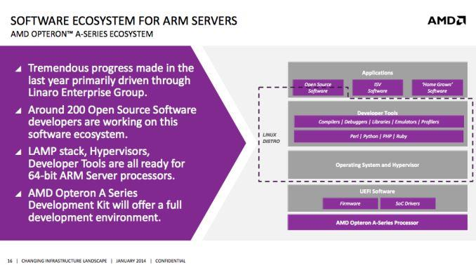 AMD ARM Opteron A1100 03