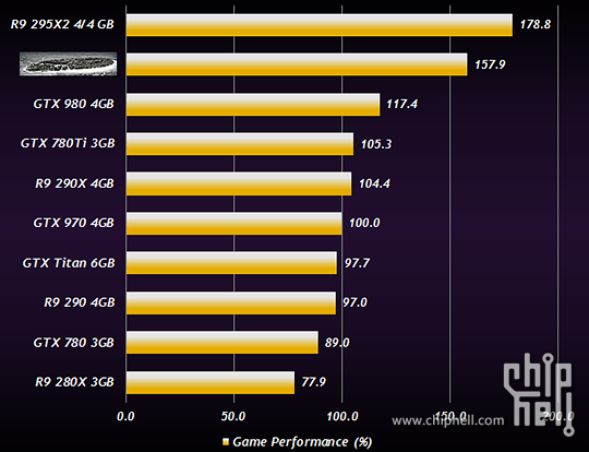 AMD R9 380X benchmark leak 02