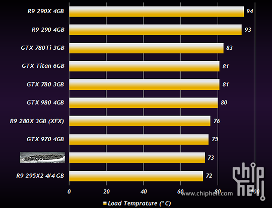 AMD R9 380X benchmark leak 04