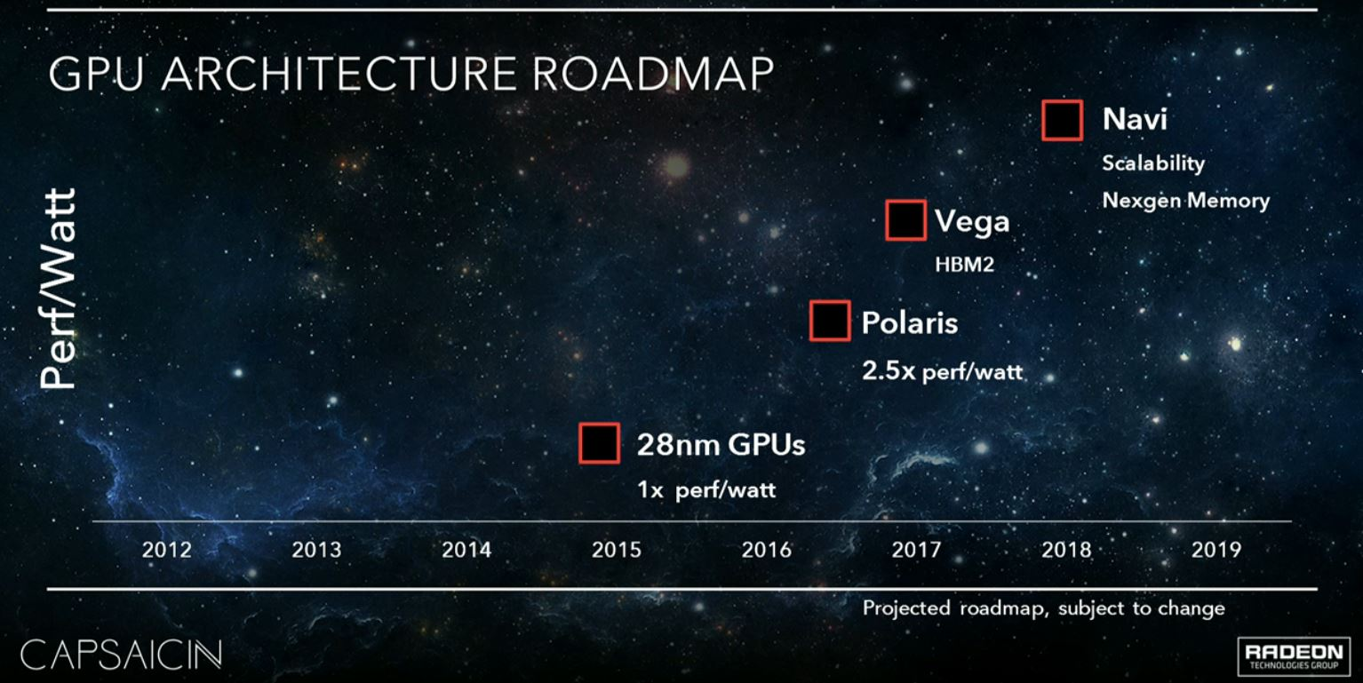 AMD roadmap GDC 2016
