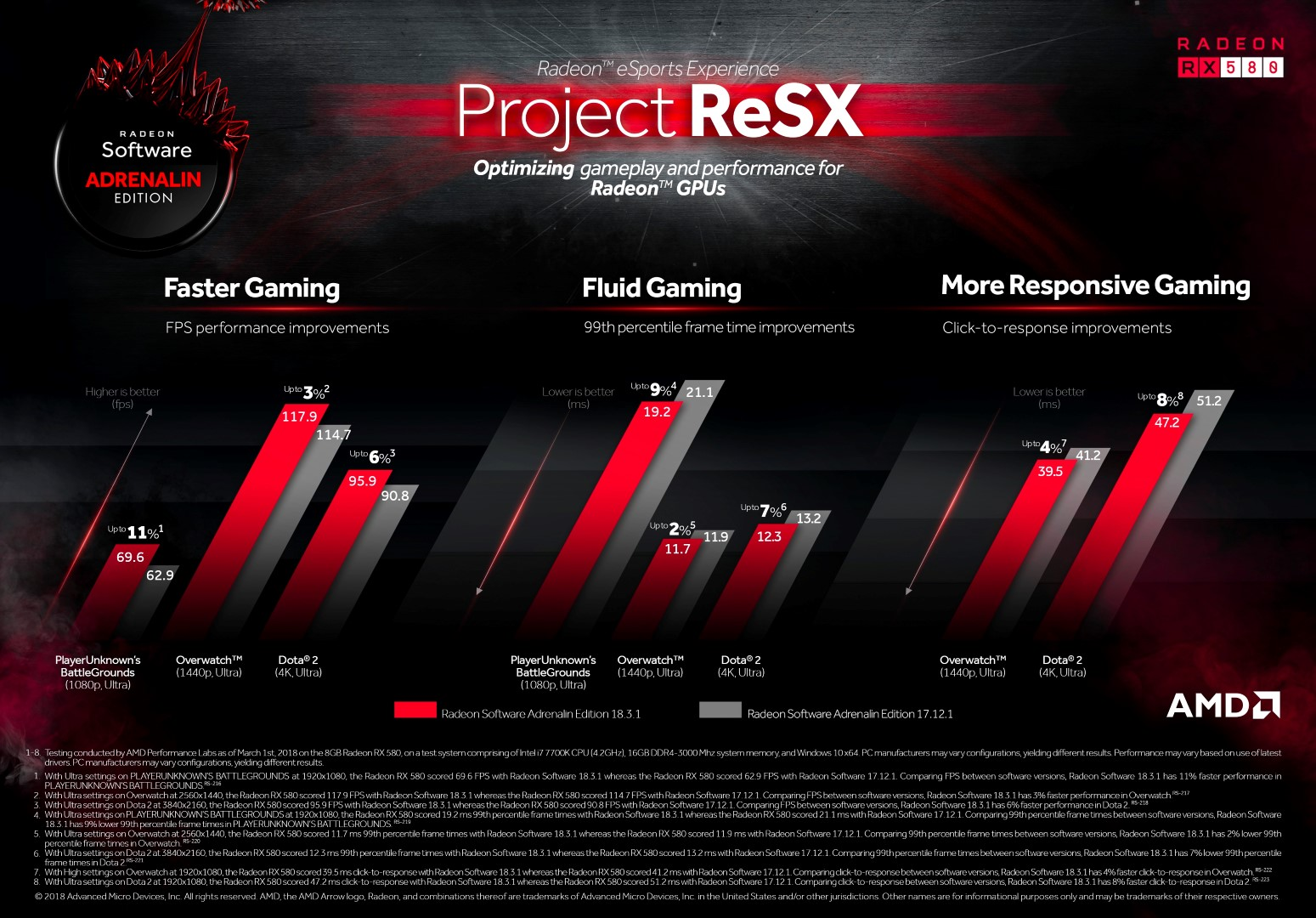 Project ReSX C