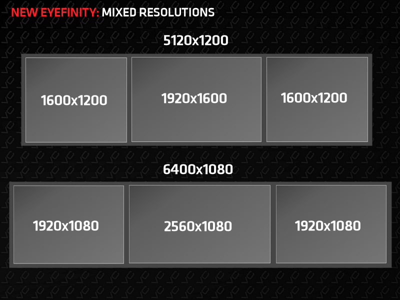 AMD Catalyst 14.6 con Eyefinity 3.0; migliora la gestione multi-display