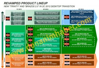 nuova_roadmap_amd