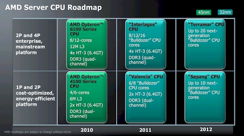 amd_bulldozer_roadmap