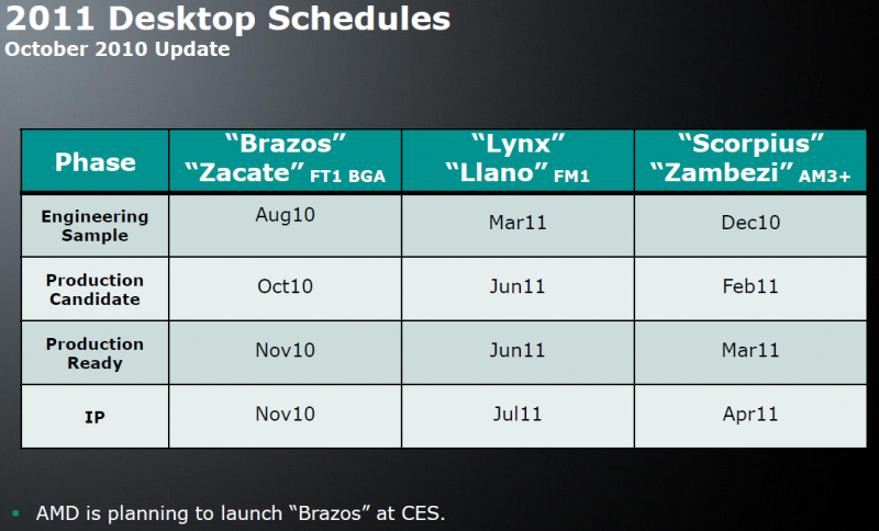 amd_desk_schedules