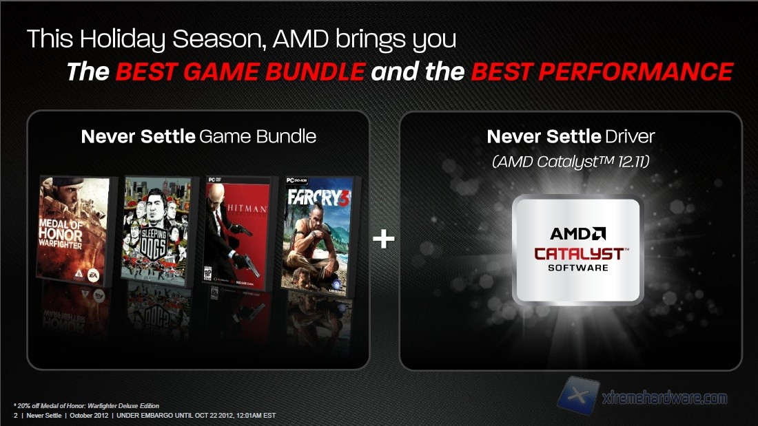 AMD Gaming Evolved: nuovi driver e bundle per le Schede Radeon HD 7000