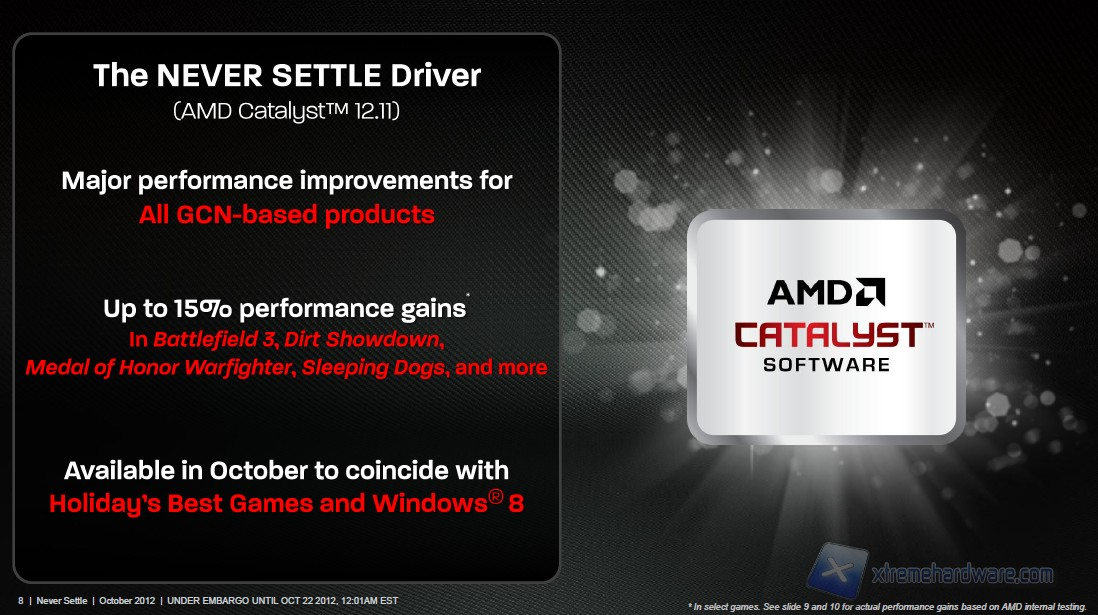 AMD never settle8
