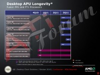 apu_roadmap