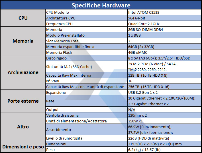 Specifiche AS 6508T 33a8b