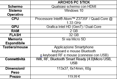 archos pc stick specifiche