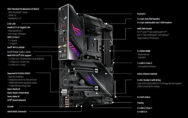 ASUS ROG: Crosshair VIII Formula & Strix X570-E Gaming