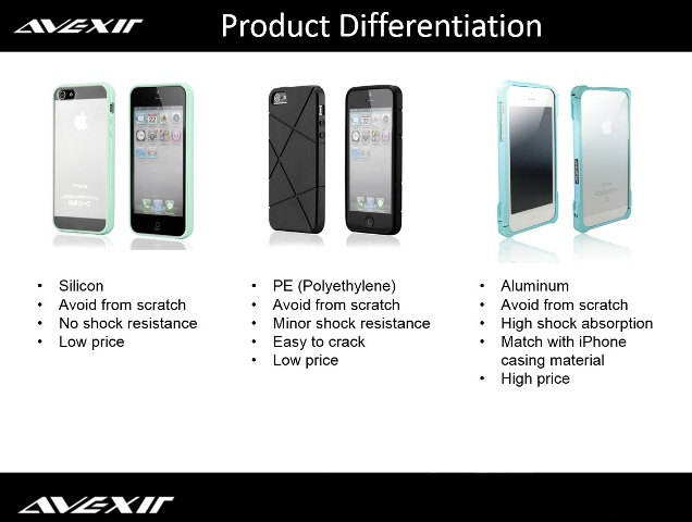 AVEXIR Bumper for iPhone 5 small