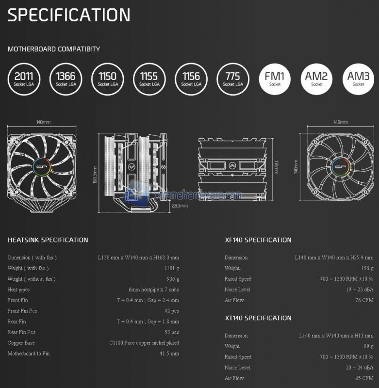 R1Specifications