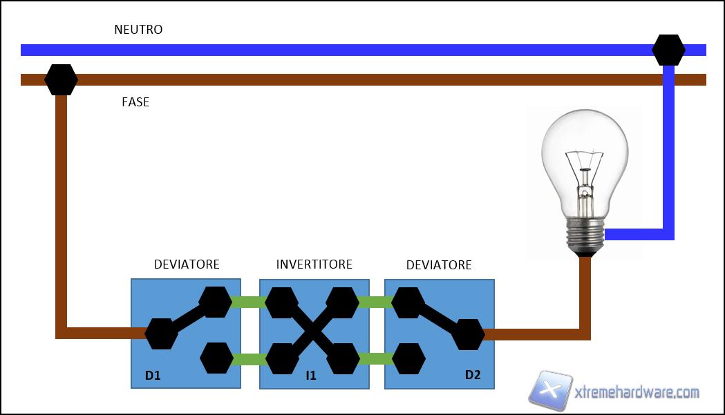 Schema Elettrico Deviatore Due Punti Luce : Piccoli passi per una casa domotica con arduino