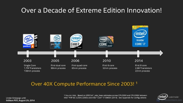 intel-haswell-e-01