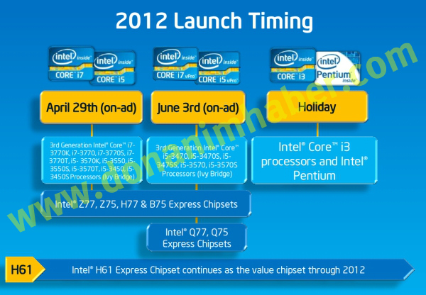 intel-ivy-bridge_Fx57