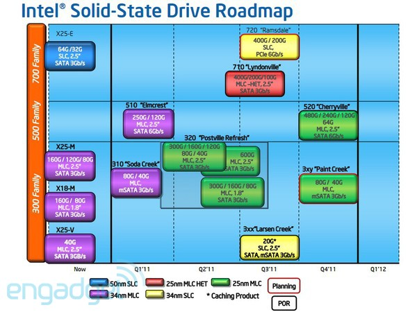 intel-ssd-roadmap