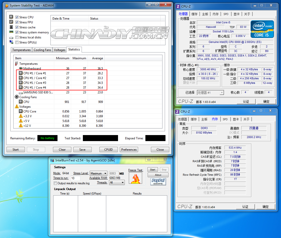 Intel Haswell Core i5 11