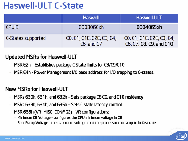 Intel Haswell-ULT Lynx Point-LP 02