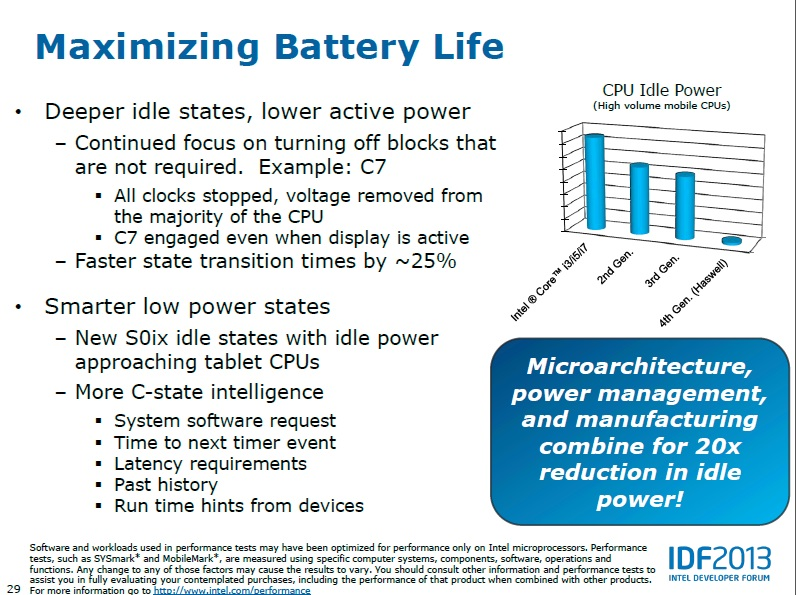 Intel Haswell power C7