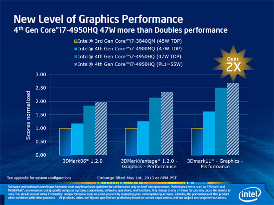 intel-haswell-deck-5
