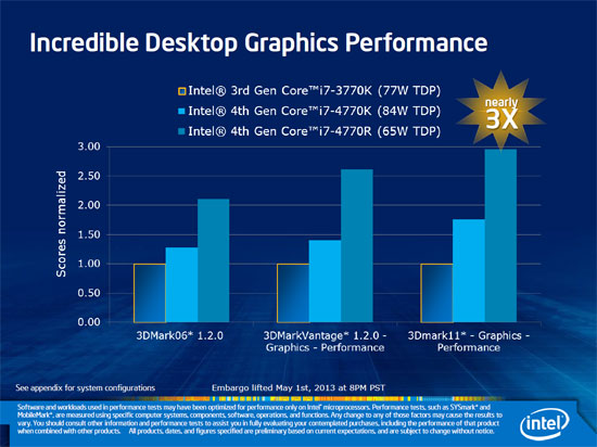 intel-haswell-deck-6