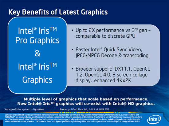 intel-haswell-deck-8