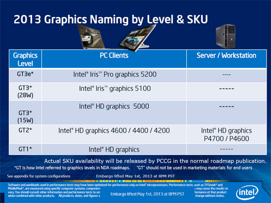 intel-haswell-deck-9