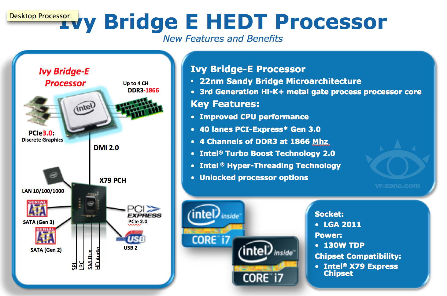 Intel Ivy Bridge-E con DDR3-1866 e 40 linee PCIe 3.0