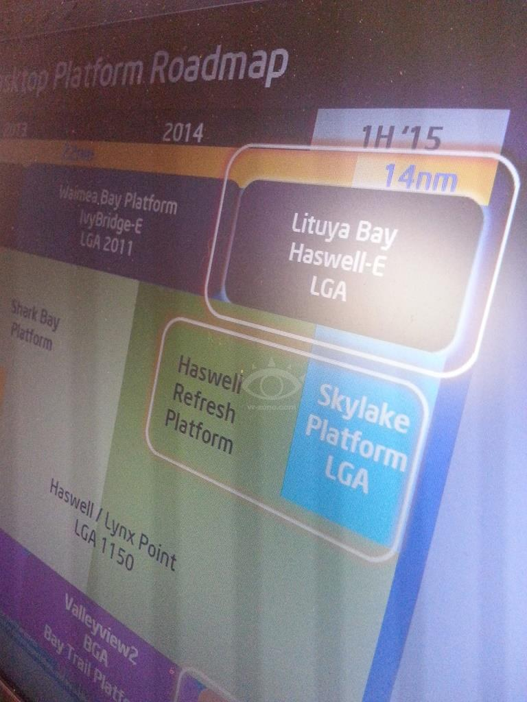 Intel roadmap Haswell E Lituya Bay Skylake