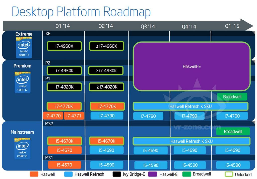 Roadmap Intel: Haswell Refresh Devil's Canyon disponibili da settembre