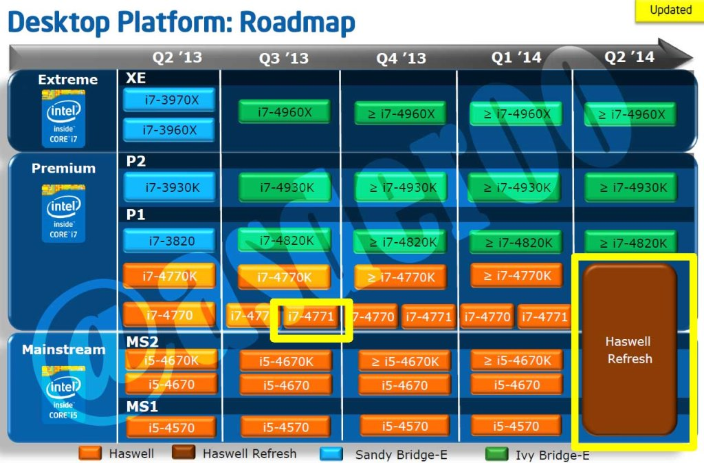 Intel roadmap haswell refresh