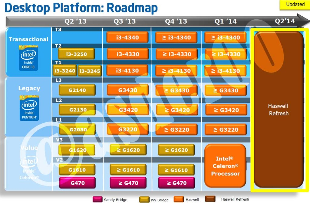Intel roadmap haswell refresh 02