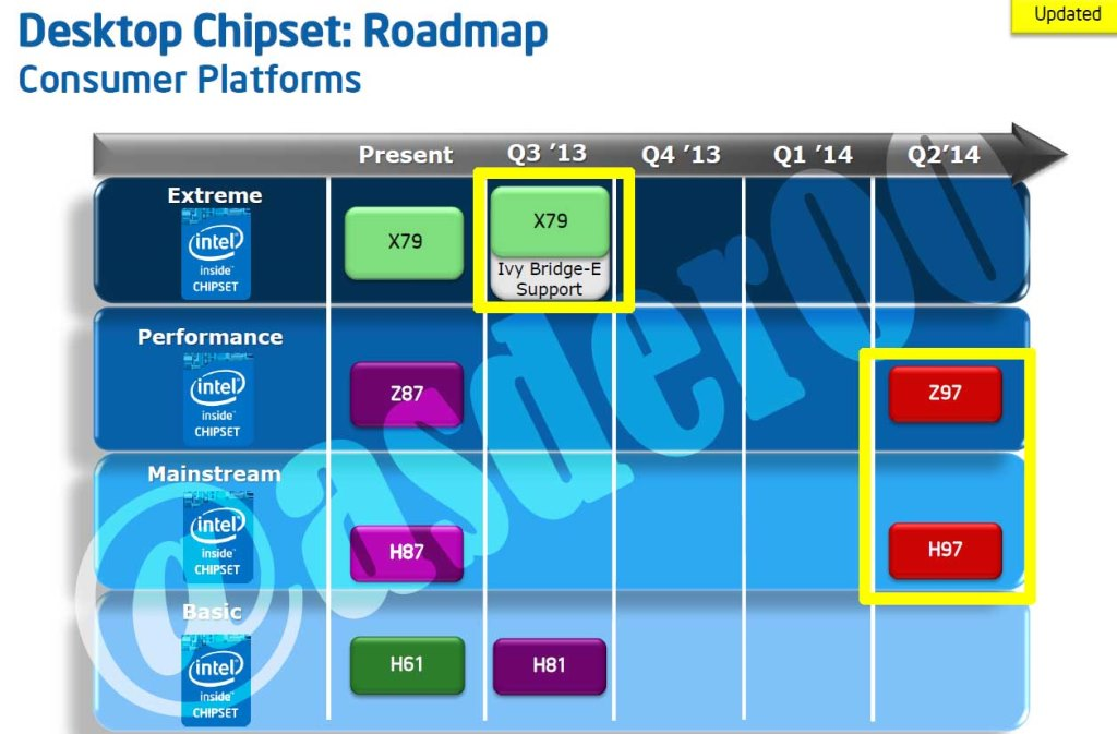 Intel roadmap haswell refresh 03