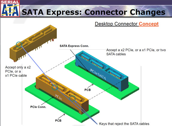Sata express diagramma 02