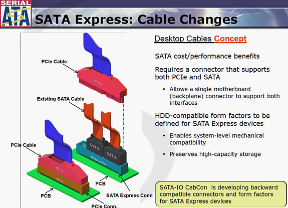 Sata express diagramma 03