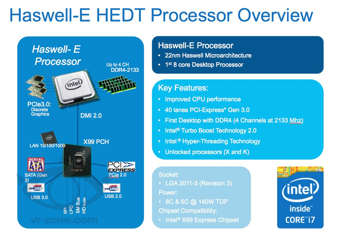 haswell-e hedt overview