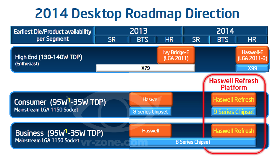 intel-haswell-refresh-for-z97-h97