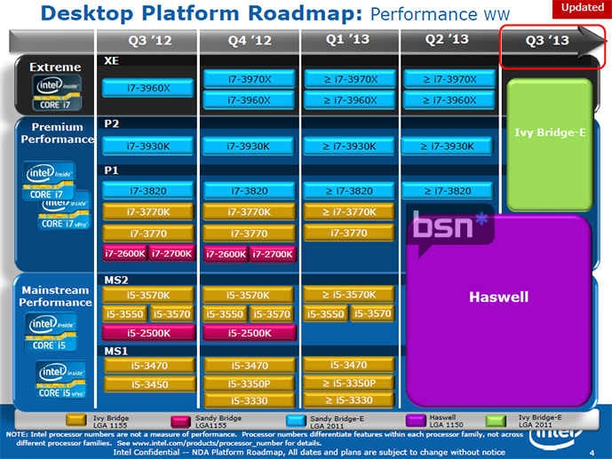 roadmap intel ivy bridge-e haswell