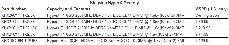 Kingston HyperX Ti 02