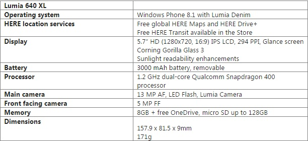 lumia 640 xl specifiche