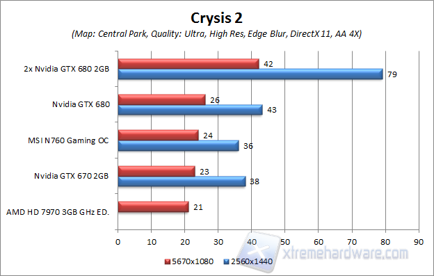 crysis 2 central park ultra