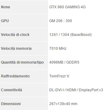 specifiche msi 960 gaming